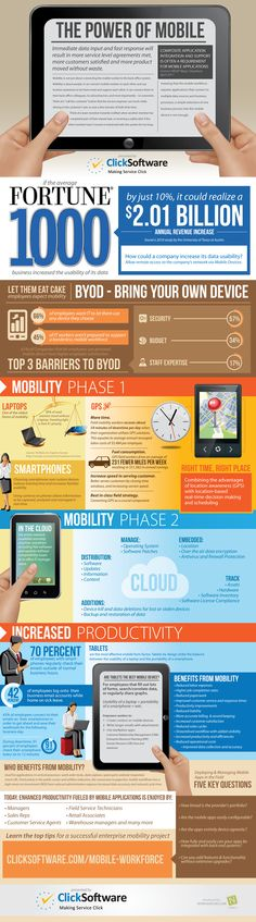 The Power of Mobile In The Workplace (infographic)