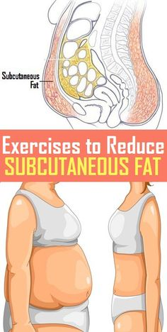 Simple Exercises to Reduce Subcutaneous Fat..