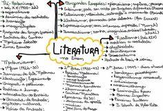 (2) Tweets com conteúdo multimídia por Conexão Cristão (@conexaocristao) | Twitter Descubra 25 Lendas da Literatura no E-Book Gratuito em http://mundodelivros.com/e-book-25-escritores-que-mudaram-a-historia-da-literatura/