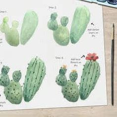 Free tutorial with pictures on how to paint a piece of watercolor art in under 30 minutes by creating with watercolor, watercolour brush, and watercolor paper. Inspired by cactus and plants. How To posted by Ladybug Watercolour. in the Art section Di. Watercolor Succulents, Watercolor Cactus, Abstract Watercolor, Watercolor Illustration, Simple Watercolor, Tattoo Watercolor, Watercolor Landscape, Watercolor Animals, Watercolor Background