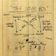 The Love Box