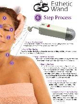 G5 Esthetic Facial Beauty Spa Face Wand Massager