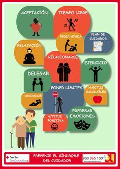 Prevenir el síndrome del cuidador/a