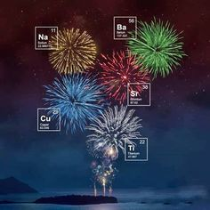 The chemistry of 4th of July fireworks.