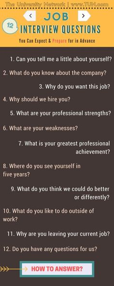 12 Typical Job Interview Questions U0026 How To Answer Them