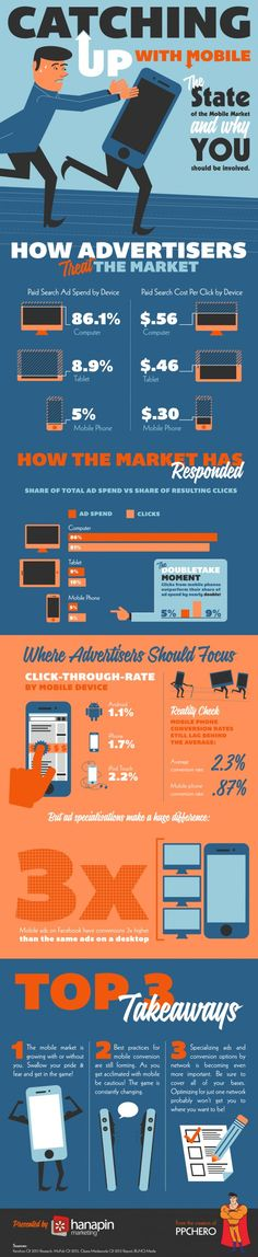 Catching Up With Mobile - State of the Mobile Market #Infographic