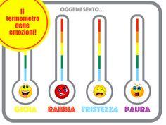 Tra le attività sulle emozioni all'interno delle classi, una in particolare prendeva sempre molto sia grandi che piccini: il termometro delle emozioni. Il termometro permette di prende consapevolez...