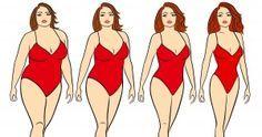 15 Habitudes alimentaires qui t'aideront à perdre du poids rapidement