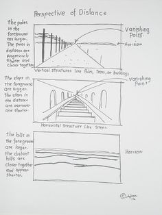 How to Draw Worksheets for Young Artist: Simple Perspective Worksheet - Distance