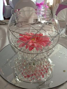 Google Image Result for http://www.modern-love-events.com/USERIMAGES/Pink%2520Butterly%2520Fishbowl(1).JPG