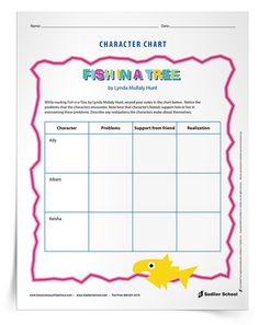 A Reading Activity to Include in Disability Units—Fish in a Tree by Lynda Mullaly Hunt Literacy Games, Reading Activities, Fish In A Tree, Cause And Effect Activities, Reading Tree, Creative Writing Classes, Interactive Read Aloud, Tree Study, 6th Grade Reading