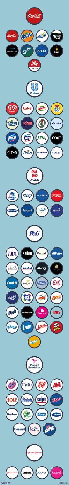 Dietro il marchio | Linkiesta - Yahoo! Finanza Italia