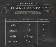 A handy guide on How Much Dessert to Serve at a Party // Use this for your next gathering!