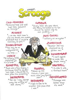 This is from a series of posters I made for revision of the characters in A Christmas Carol. They each display quotes that would be useful to revise for the GCSE exam. This one is of Ebenezer Scrooge. I printed some out in for my students but. English Gcse Revision, Gcse English Language, Exam Revision, Revision Notes, Revision Tips, Revision Timetable, Gcse Maths Revision, Revision Techniques, Christmas Carol Quotes Gcse