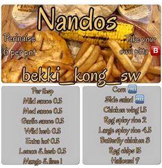 SW Nando's Syns