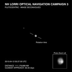NASA's New Horizons Detects Surface Features, Possible Polar Cap on Pluto - http://scienceblog.com/78138/nasas-new-horizons-detects-surface-features-possible-polar-cap-on-pluto/