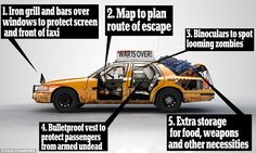 http://www.dailymail.co.uk/news/article-2480066/Incredible-designs-everyday-vehicles-modified-fend-horde-undead.html
