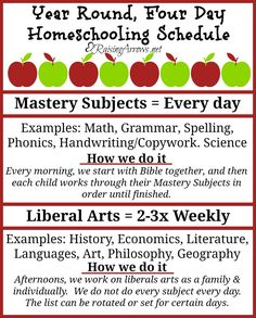 After reading my posts and watching the videos on homeschooling 4 days a week, I was asked by a reader to share our exact 4 day a week homeschooling schedule so she could fashion her own week after ours.   Posts & Videos About 4 Day a Week Homeschooling Is a 4 Day a Week Homeschooling Schedu