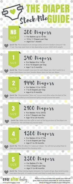 diaper guide how many diapers to stock the nursery with
