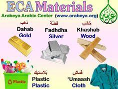 ECA Materials