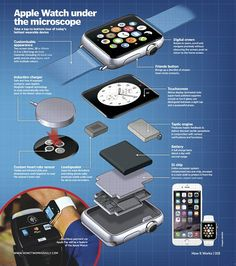How It Works magazine has published an animated tear-down (pictured) of the Watch's components including its S1 chip, battery and sapphire display. The Watch is made predominantly of eight parts - the base, heart-rate sensor, induction charger, battery, haptic engine, loudspeaker, touchscreen and band