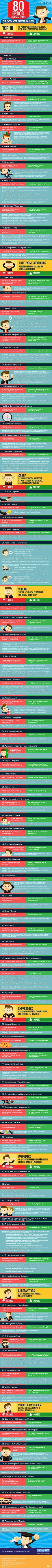 Infográfico traz 80 erros gramaticais que ninguém deve cometer | Catraca Livre