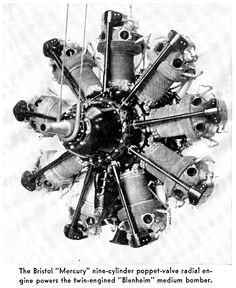 Jet Motor, Bristol Blenheim, Radial Engine, Aircraft Engine, Box Art, Jets, Airplanes, Motorcycles, Engineering