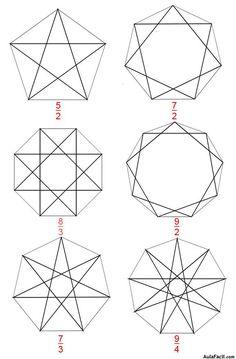Curso gratis de Educación plástica y visual (2º ESO) - Polígonos estrellados | AulaFacil.com: Los mejores cursos gratis online