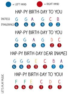 Happy Birthday Easy Piano Music for Beginners