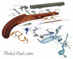 Full colour exploded technical illustration by Mark Franklin Arts showing the the components that make up a typical flintlock pistol. Weapons Guns, Guns And Ammo, Black Powder Guns, Flintlock Pistol, Homemade Weapons, Technical Illustration, Weapon Concept Art, Crossbow, Larp