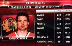 You will be missed! Patrick Sharp, Chicago Blackhawks, Goals, Star, Stars