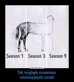 Tak wygląda scenariusz telewizyjnych seriali –