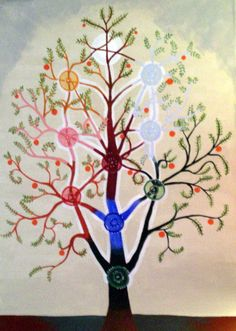 <b>Tree of life</b> <b>Kabbalah</b> by lilnix19 on DeviantArt