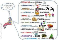 ΚΑΛ8 Seasons Months, Greek Language, Preschool Education, School Lessons, Winter Activities, Winter Fun, Speech Therapy, Kindergarten, Classroom