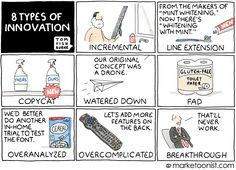 types of innovation: 1 incremental 2 line extension 3 copycat 4 watered down 5 FAD 6 overanalyzed 7 complicated 8 breakthrough vía Types Of Innovation, Innovation Strategy, New Iphone Features, Line Extension, Business Cartoons, Innovation Management, Paper News, Business Entrepreneur, Business Education