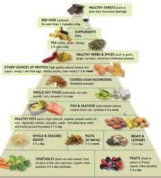 healthspiration fitspiration topic - Pagina 84