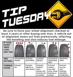 Car Care Tip: Wheel Wear and Tire Alignment - Tire Patterns and Common Causes.   Auto Repair at Automotive Service Garage of Sarasota, FL  http://www.srqautorepair.com/   Like us on Facebook for weekly tips, information, and fun facts.
