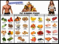 fat_burning_foods.jpg 639×479 pixels