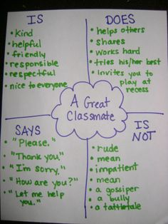 Great classmate behavior brainstorming chart for beginning of the year.