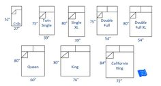 US bed sizes - a handy little pin for you. Visit the page for information on the space you need around the bed.
