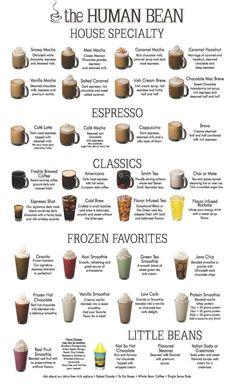 Human Bean House Specialty Coffee Menu