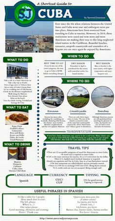 If you're thinking about traveling to Cuba, now is the time to do it! Check out our Shortcut Travel Guide to Cuba.