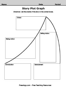 Plot Diagram Graphic Organizers Worksheet  Graphic Organizers