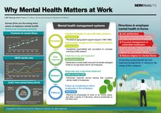 #INFOGRAPHIC: WHY MENTAL HEALTH MATTERS AT WORK