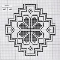 Cat Cross Stitches, Cross Stitching, Cross Stitch Embroidery, Cross Stitch Patterns, Crochet Quilt, Filet Crochet, Crochet Stitches, Blackwork, Lace Patterns