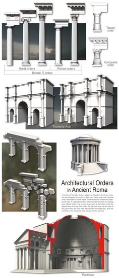 Architectural Orders in Ancient Rome. Ancient Greek Architecture, Classical Architecture, Historical Architecture, Art And Architecture, Architecture Details, Ancient Rome, Ancient History, Design Industrial, Empire Romain