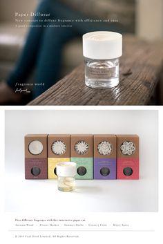 fragranceworld.jpg (1200×1798)