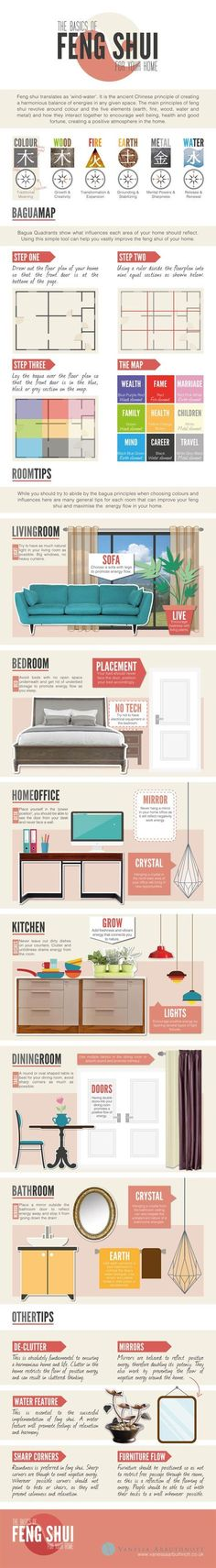 Feng Shui, Feng Shui for the home, Feng Shui guide, Feng Shui infographic, infographic, reader submission, home decor, decorating, home decoration tips, furniture placement, basic feng shui