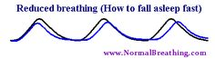 Breathing pattern for easy breathing exercise: how to fall asleep fast