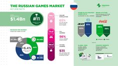 Newzoo_Russian_Games_Market_2016